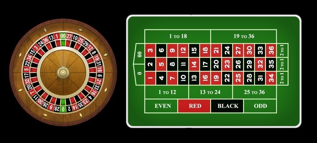 Probabilidades ruleta IziPlay casino – 27265